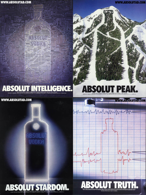 Absolut Objects